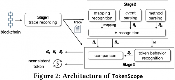 Achitecture of TokenScope.png
