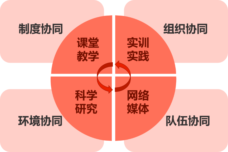 20201127160144_t9oeyiruxr.png